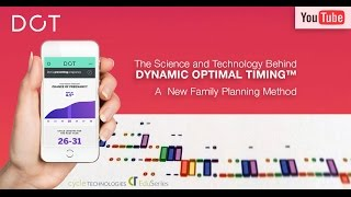 Dynamic Optimal Timing - The Science & Technology Behind Dot The App (VIDEO)