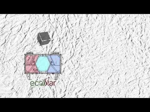 Бытовая вентиляционная установка EcoStar