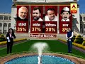 Karnataka Opinion Poll: Know which party gets maximum and minimum vote per cent in the sur - Video