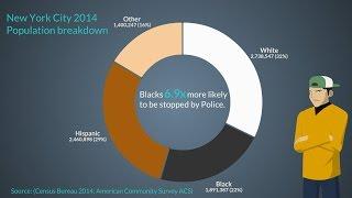 Download Video Debunking the Black Lives Matter Narrative - Understanding Proportionality - MP3 3GP MP4
