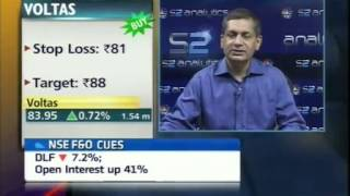 moneycontrol  2013 See Nifty At 5000 By 2013 End; Time To Short: Sukhani -  Part 1