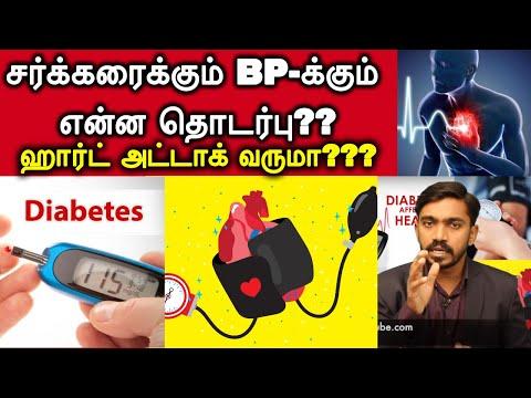 சர்க்கரையும் இரத்த அழுத்தமும் அபாயகரமான தொடர்புகள் பற்றிய அறிவியல் உண்மைகள் !   Diabetes VS BP Facts