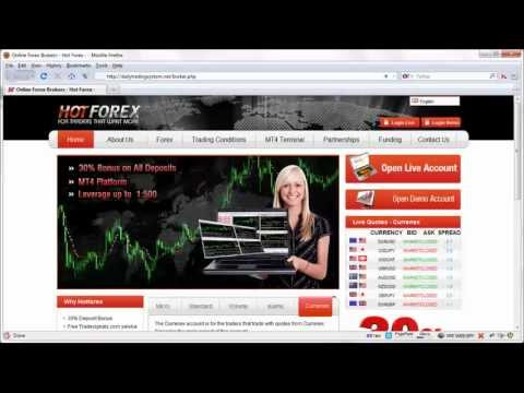 Open Live and Demo Forex Trading Account