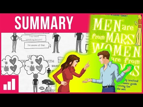 Men Are From Mars, Women Are From Venus by John Gray ► Animated Book Summary