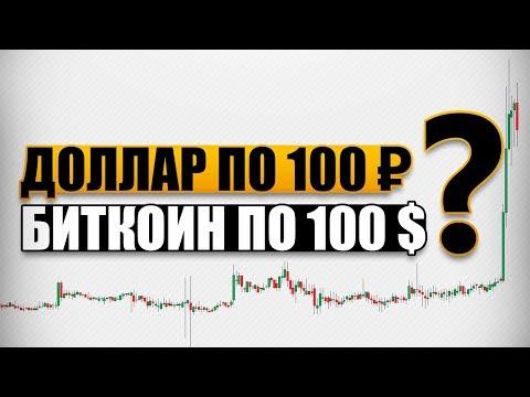 Мировой Финансовый Кризис/Крах Криптовалют/Доллар по 100 Рублей. - DomaVideo.Ru