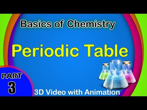 Video Periodic Table Elements | s p d f Blocks | Basics of Chemistry | CBSE Class 10 download in MP3, 3GP, MP4, WEBM, AVI, FLV January 2017