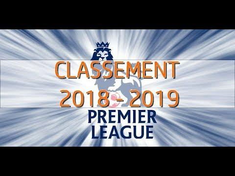 qui va être champion de premier league  prédiction champion premier league 2018 2019