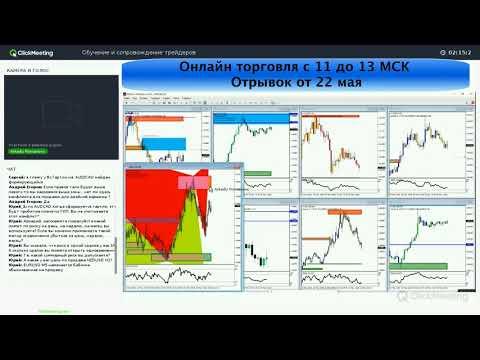 Живая торговля на форекс. Анализ графиков валютных пар онлайн - DomaVideo.Ru