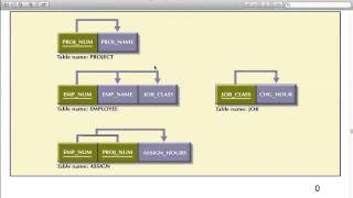 Oracle Database - Lecture 22