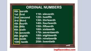 ingilizce dersi 3  ingilizcede sıralama sayıları  ordinal numbers
