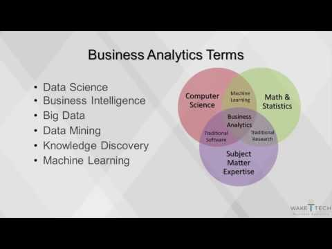 Learn Business Analytics - Best Job 21st Century