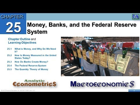 Macroeconomics - Chapter 25: Money, Banks, and the Federal Reserve System