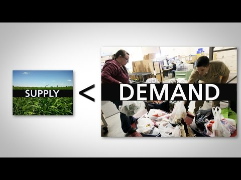 How Inflation and Supply and Demand Impact Crop Prices - Chapter 10