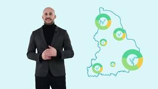 Независимая оценка Свердловская область