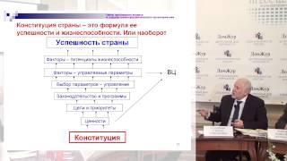 """Выступление Сулакшина С.С. на научно-экспертной сессии """"Либеральная конституция 1993 года: проблема смены"""""""
