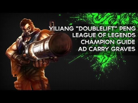 League of Legends Strategy Build Guides :: Browse popular ...