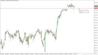 DAX30 Perf Index - Dax Technical Analysis for January 19 2017 by FXEmpire.com