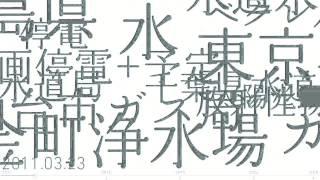 ヤフーで「3.11」を検索。ヤフーが10円を東北復興支援に寄付