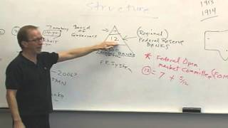 Money And Banking: Lecture 36 - The Federal Reserve