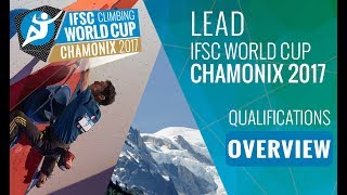 IFSC Climbing World Cup Chamonix 2017 - Qualifications Overview by International Federation of Sport Climbing