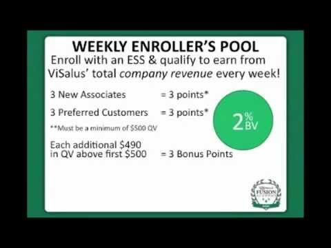 ViSalus Compensation Plan Overview