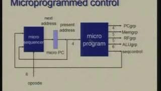 Lecture - 22 Processor Design Micro Programmed Control