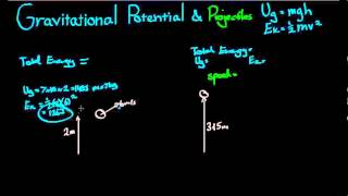 See more videos at:http://talkboard.com.au/In this video, we look at how to use gravitional potential energy and kinetic energy to solve for the speed of a projectile.