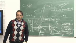 Mod-01 Lec-24 Lecture-24International Economics
