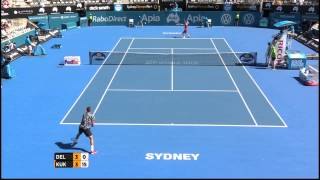 Tennis Highlights, Video - [HD]Juan Martin Del Potro v Mikhail Kukushkin highlights - Apia International Sydney 2015