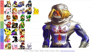 Melee Tier List Part 3 – Why Sheik is  3 at top level