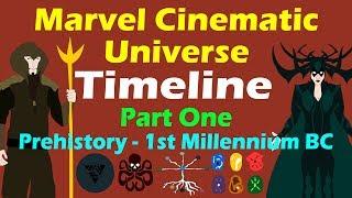 Video Marvel Cinematic Universe: Timeline (Part 1 - Updated) MP3, 3GP, MP4, WEBM, AVI, FLV Maret 2019