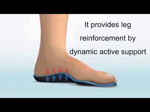 CUSTOM FEET - HEAT MOLDABLE ORTHOTIC INSOLES