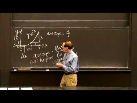 Ableitungen am MIT