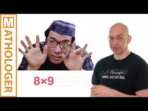 你肯定沒看過這個簡單的九九乘法!!