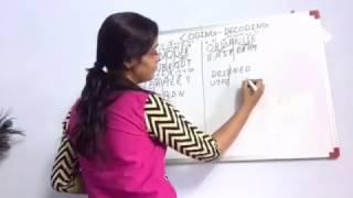 Reasoning Tricks In Hindi -Coding Decoding Reasoning ऑनलाइन क्लास IBPS PO/HSSC/CDS/RPSC/UPSC/SSC/RRB