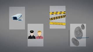 Crime Victims Helpline: What happens when you report a crime to An Garda Síochána?