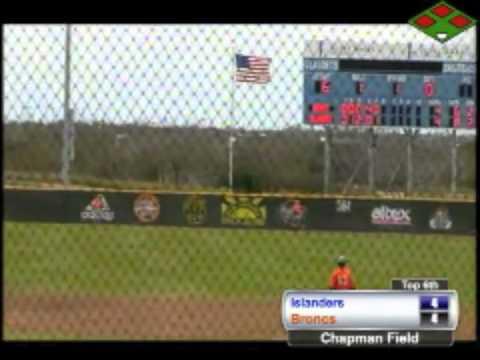 Baseball Highlights vs. UTPA - 2-17-13