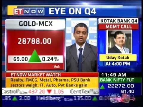 ET Now Buy Now Sell Now, 27 April 2017 - Mr. Prathamesh Mallya, Angel Broking
