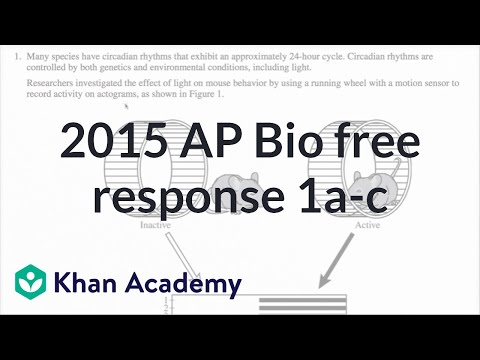 1a C Responses To The Environment Video Khan Academy
