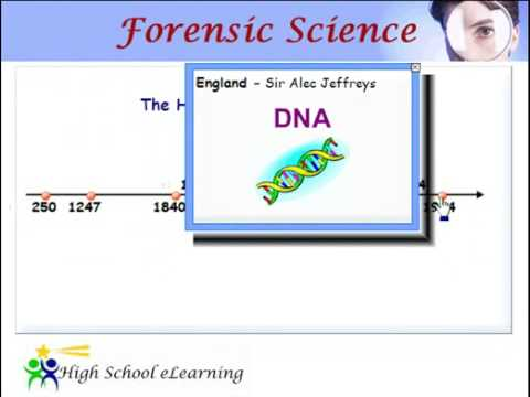 Forensic Science Timeline