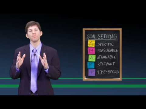 Productivity - SMART Goal Setting