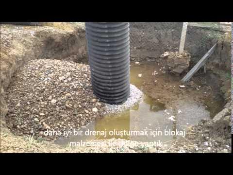 kuyu yapımı, su kuyusu nasıl yapılır,