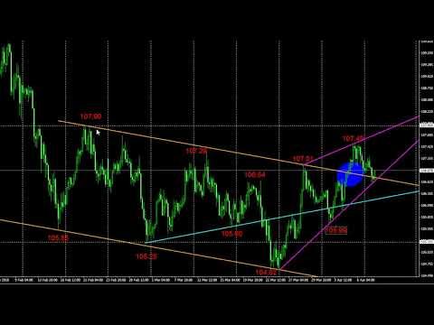 ドル円チャート分析(4月10日)のサムネイル