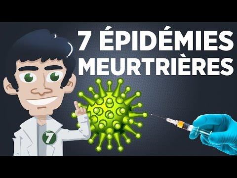 7 épidémies parmi les plus meurtrières de l'histoire