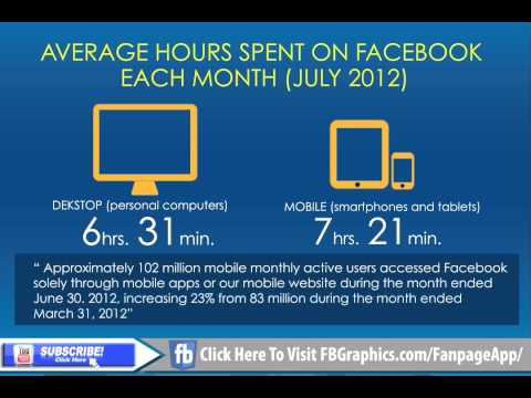 Facebook Mobile Users Infographic Video | Malaysia Creative Fanpage Apps and Graphics
