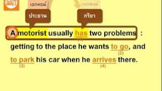 เฉลยข้อสอบ O-NET ภาษาอังกฤษ ม.6