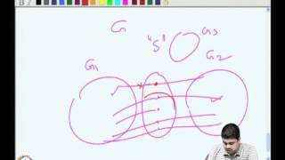 Mod-04 Lec-24 Interval Graphs, Chordal Graphs