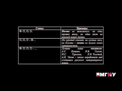 Русский язык. Выпуск 24. Двоеточие и тире в предложениях разных типов. (видео)