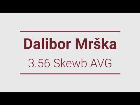 Sledujte tú rýchlosť: Dalibor láme rekord s kockou skewb
