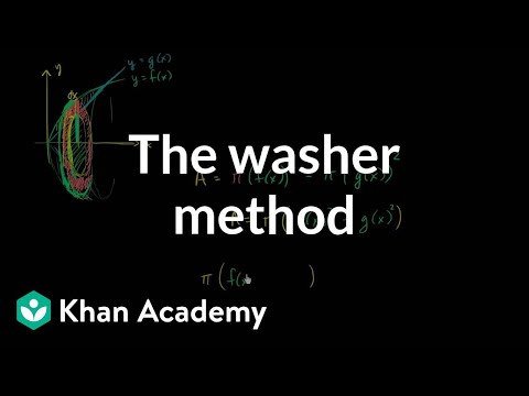 Generalizing the washer method video khan academy ccuart Gallery